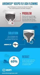 Cement - Fly Ash Infographic AirSweep