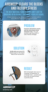 2-AirsweepClearstheBlocks-Infographic copy-2 (dragged)