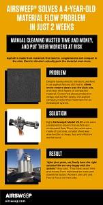 14-4YearProblem-Infographic-Distributor (1)