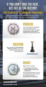 1-Can'tTakeHeat-Infographic copy-2 (dragged)