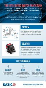 Dazic Paper Infographic