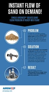 Instant Flow of Sand Infographic