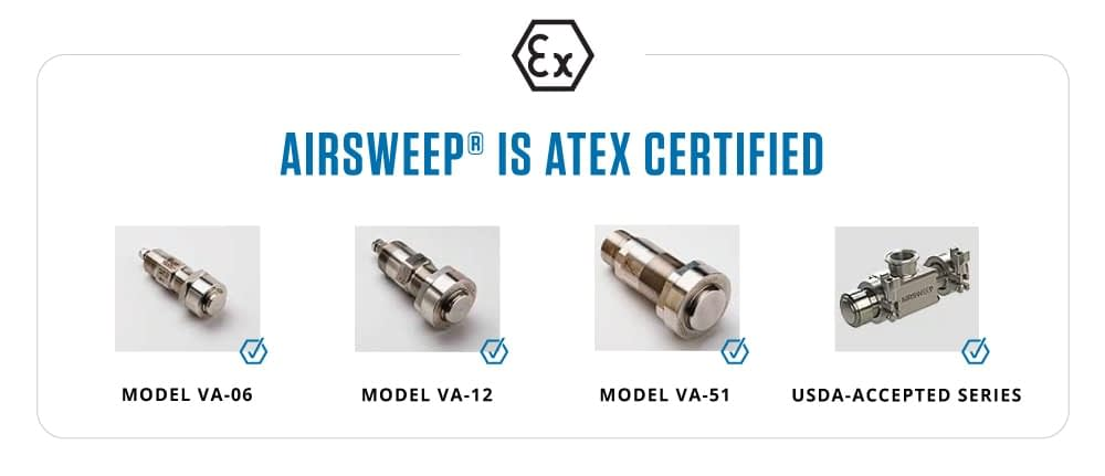 AirSweep Material Flow Aid receives ATEX certification for explosive environments