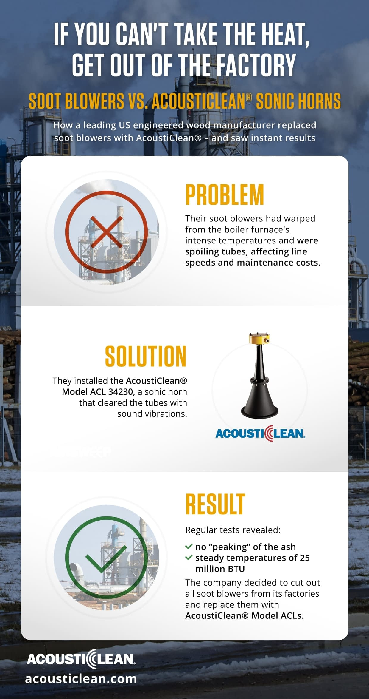 A US-engineered wood manufacturer used replaced soot blowers with AcoustiClean® Sonic Horns and saw instant results.